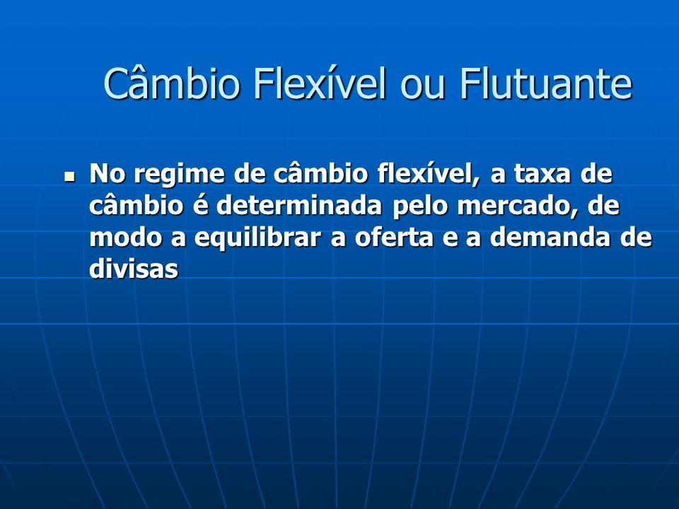 Câmbio Flexível ou Flutuante No regime de câmbio flexível, a taxa de câmbio é determinada pelo mercado, de modo a equilibrar a oferta e a demanda de d