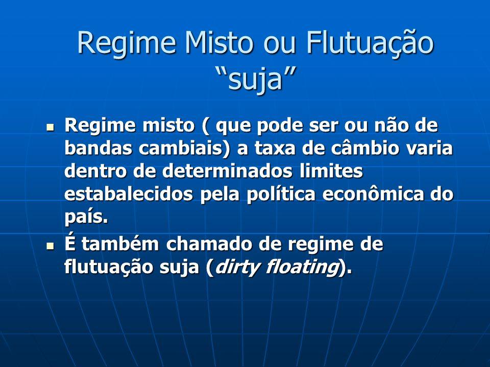 Regime Misto ou Flutuação suja Regime misto ( que pode ser ou não de bandas cambiais) a taxa de câmbio varia dentro de determinados limites estabaleci