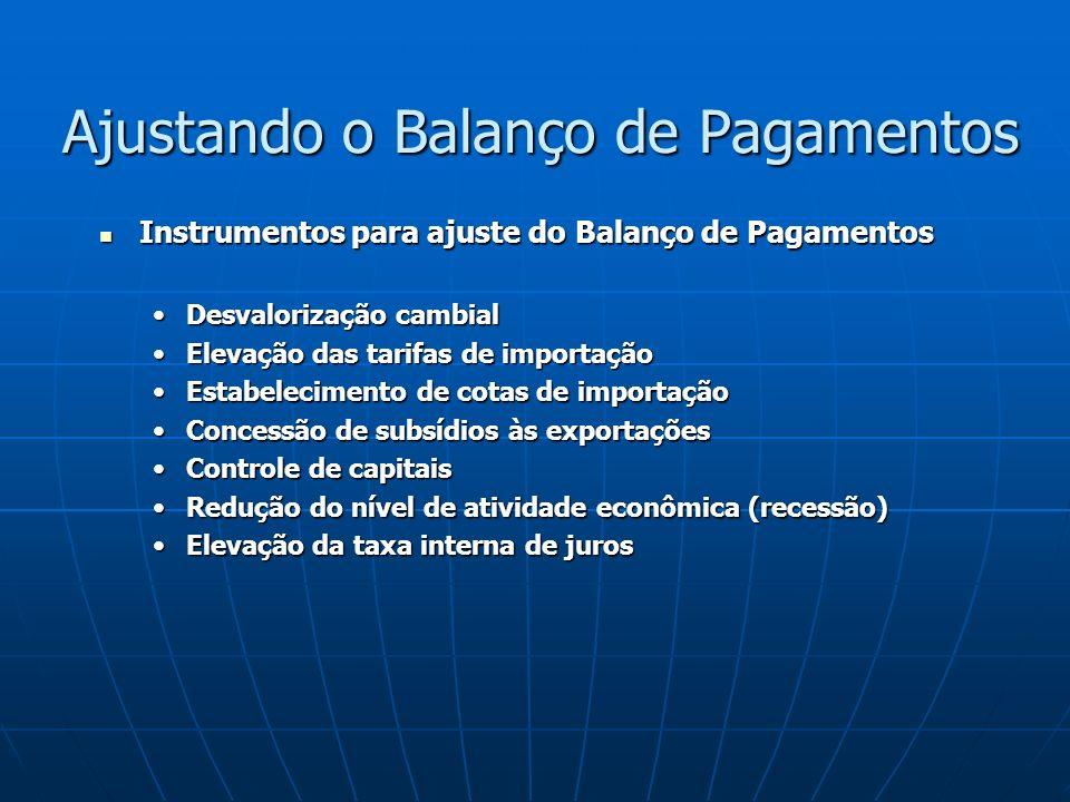 Ajustando o Balanço de Pagamentos Instrumentos para ajuste do Balanço de Pagamentos Instrumentos para ajuste do Balanço de Pagamentos Desvalorização c