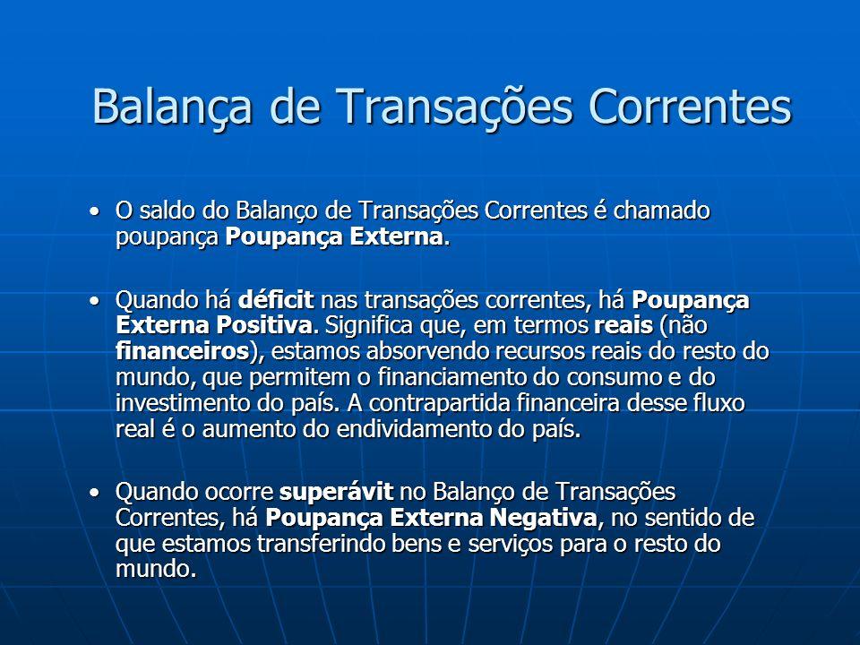 Balança de Transações Correntes O saldo do Balanço de Transações Correntes é chamado poupança Poupança Externa.O saldo do Balanço de Transações Correntes é chamado poupança Poupança Externa.