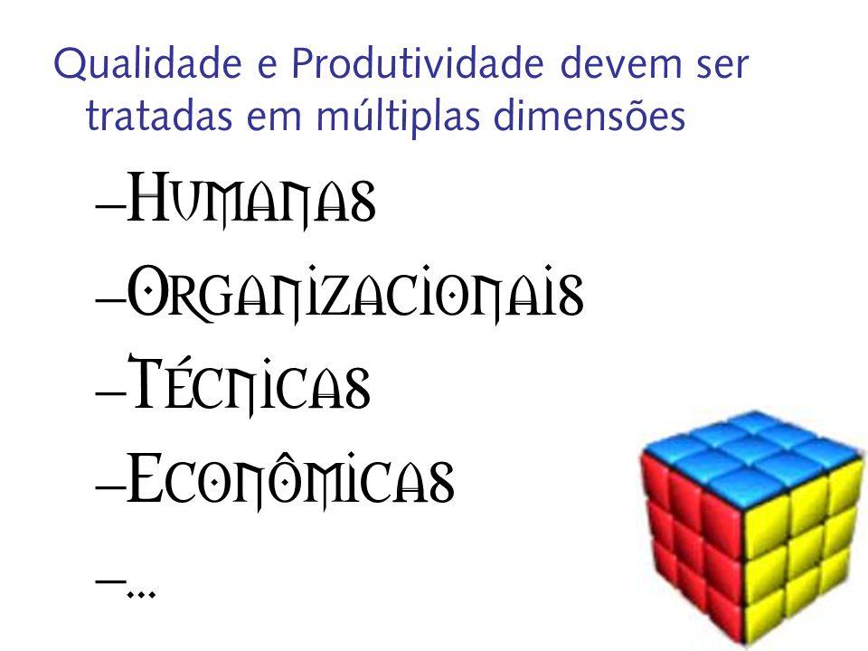 Qualidade e Produtividade devem ser tratadas em múltiplas dimensões – Humanas – Organizacionais – Técnicas – Econômicas –...