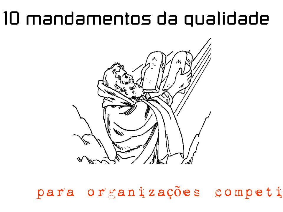 10 mandamentos da qualidade para organiza çõ es competitivas