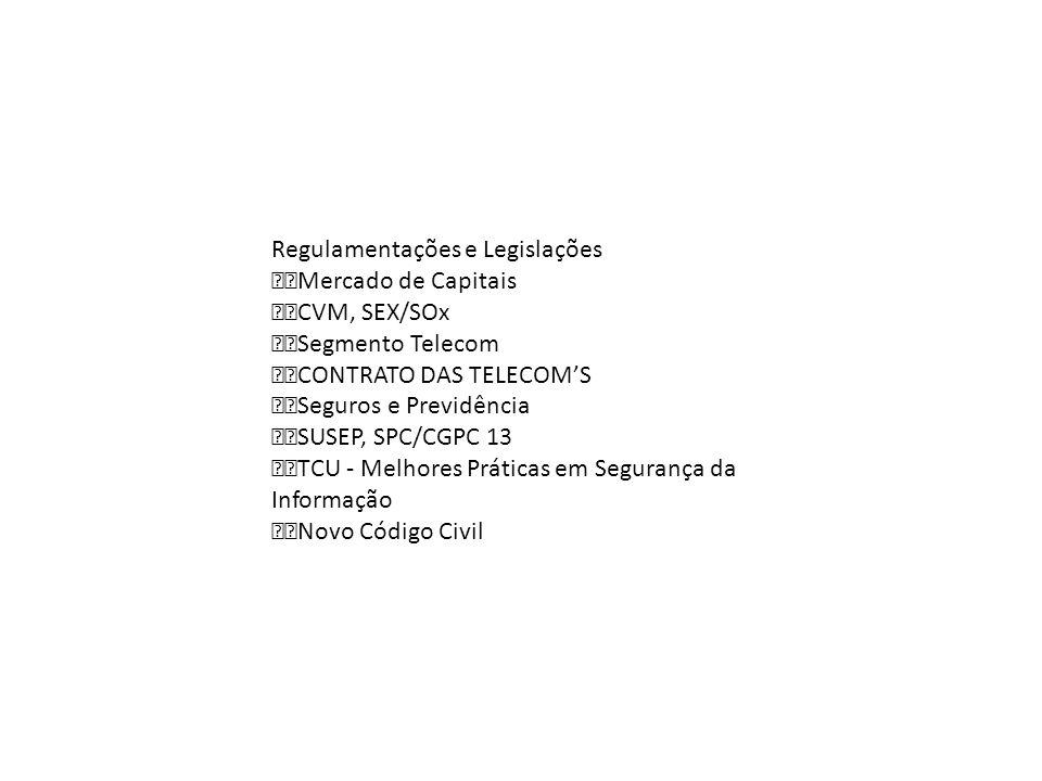 Regulamentações e Legislações Mercado de Capitais CVM, SEX/SOx Segmento Telecom CONTRATO DAS TELECOMS Seguros e Previdência SUSEP, SPC/CGPC 13 TCU Mel
