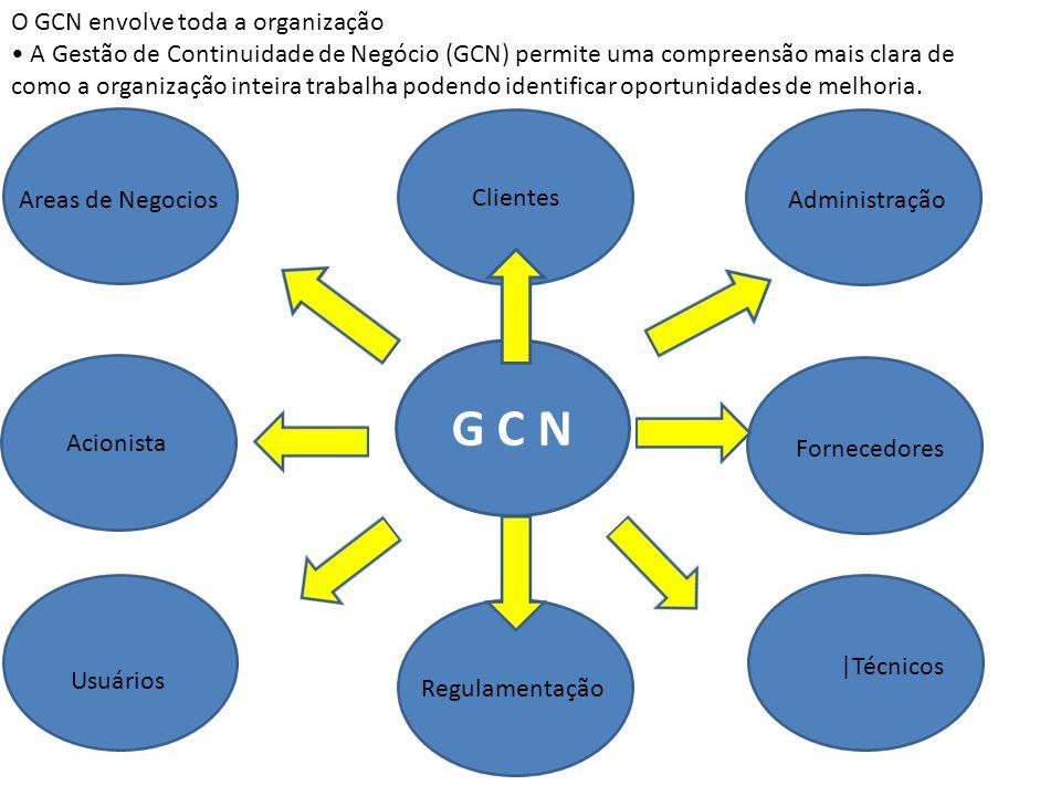 O GCN envolve toda a organização A Gestão de Continuidade de Negócio (GCN) permite uma compreensão mais clara de como a organização inteira trabalha p