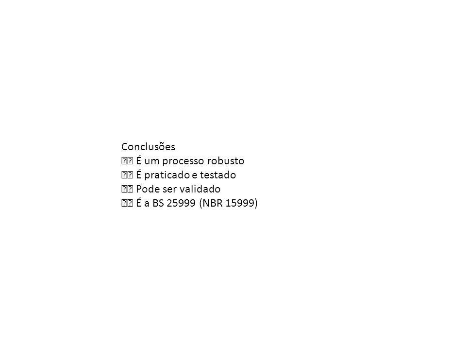 Conclusões É um processo robusto É praticado e testado Pode ser validado É a BS 25999 (NBR 15999)
