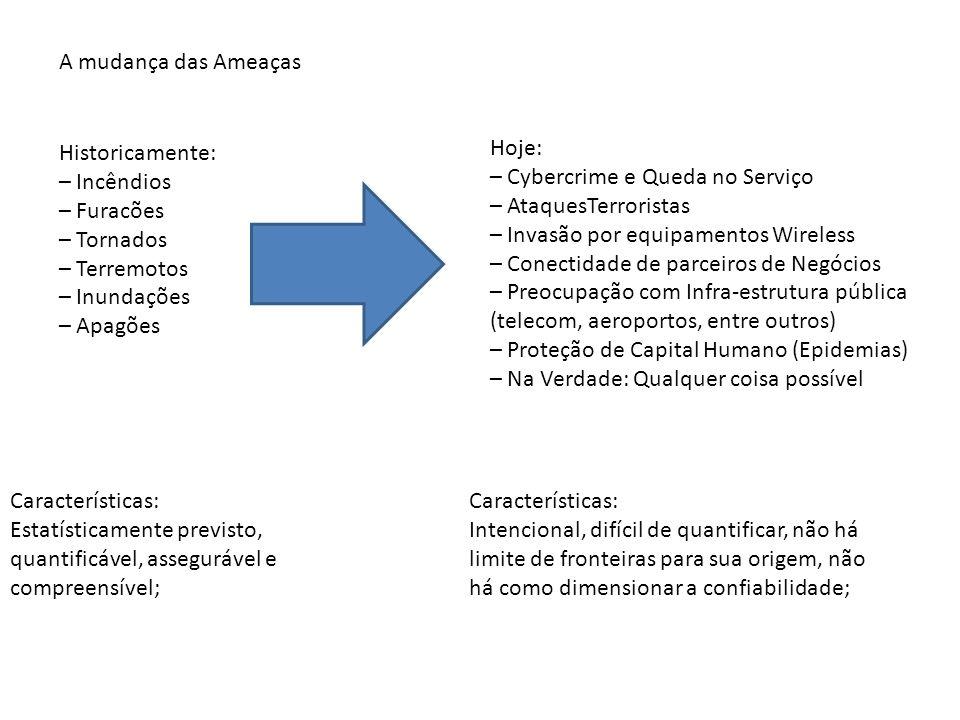 NBR 15999 – Ciclo de Vida Definindo a Estratégia de Continuidade de Negócios Opções: período máximo de interrupção; custos de implementação da(s) estratégia(s); conseqüências de não se agir.