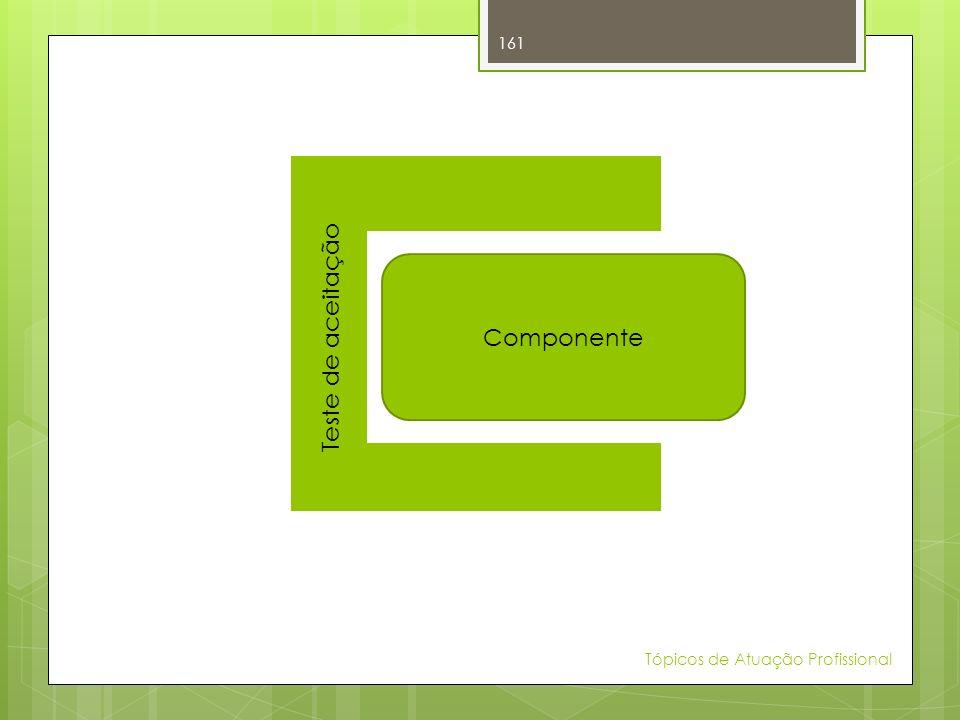 Tópicos de Atuação Profissional 161 Teste de aceitação Componente