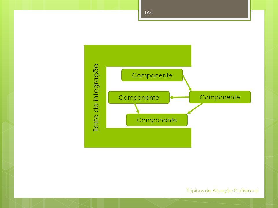 Tópicos de Atuação Profissional 164 Teste de integração Componente
