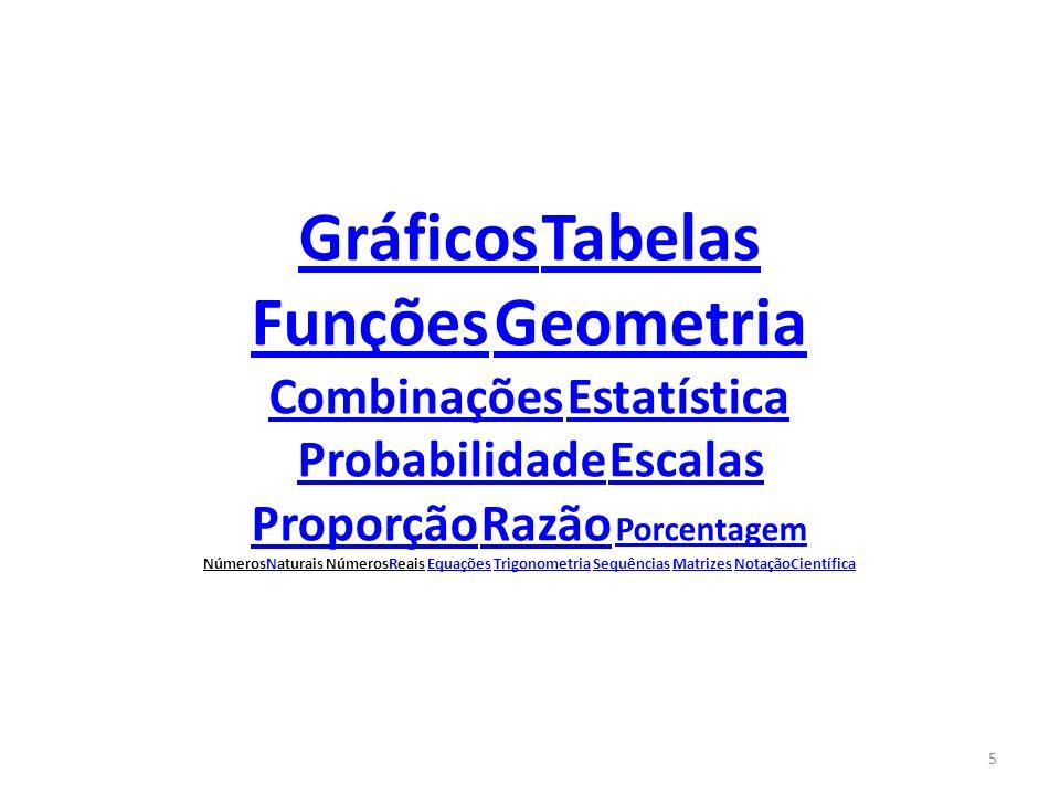 5 Gráficos Gráficos Tabelas Tabelas Funções Funções Geometria Geometria Combinações Combinações Estatística Estatística Probabilidade Escalas Probabilidade Escalas Proporção Proporção Razão Porcentagem Razão Porcentagem NúmerosNaturais NúmerosReais Equações Trigonometria Sequências Matrizes NotaçãoCientíficaNREquaçõesTrigonometriaSequênciasMatrizesNotaçãoCientífica