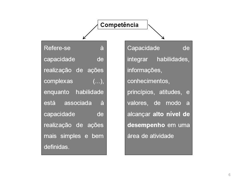 6 Refere-se à capacidade de realização de ações complexas (...), enquanto habilidade está associada à capacidade de realização de ações mais simples e bem definidas.