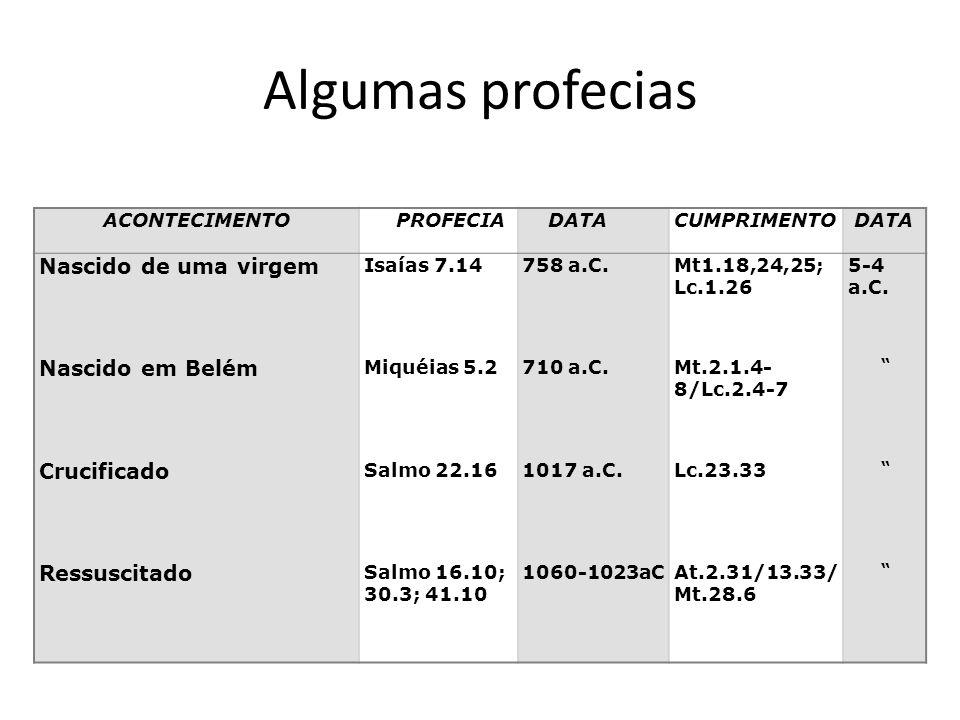 Algumas profecias ACONTECIMENTO PROFECIA DATACUMPRIMENTO DATA Nascido de uma virgem Isaías 7.14758 a.C.Mt1.18,24,25; Lc.1.26 5-4 a.C.