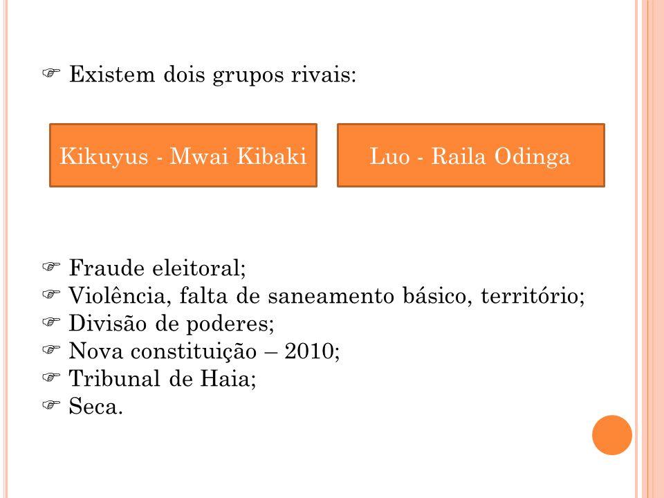 Existem dois grupos rivais: Fraude eleitoral; Violência, falta de saneamento básico, território; Divisão de poderes; Nova constituição – 2010; Tribuna