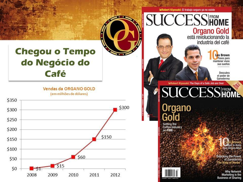 Construindo para O Futuro Os parceiros da Organo Gold são um dos maiores produtores de Ganoderma, patenteados e reconhecidos Internacionalmente pelo s