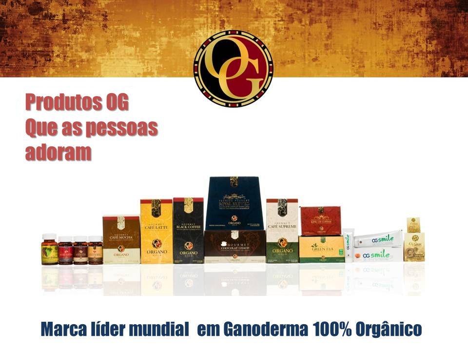 Alguns Dados do Mercado Global A chávena de $5 O Mc Café a preço acessível O Mocha Gelado Chegou o Tempo do Negócio do Café Tempo do Vendas da ORGANO GOLD (em milhões de dólares)