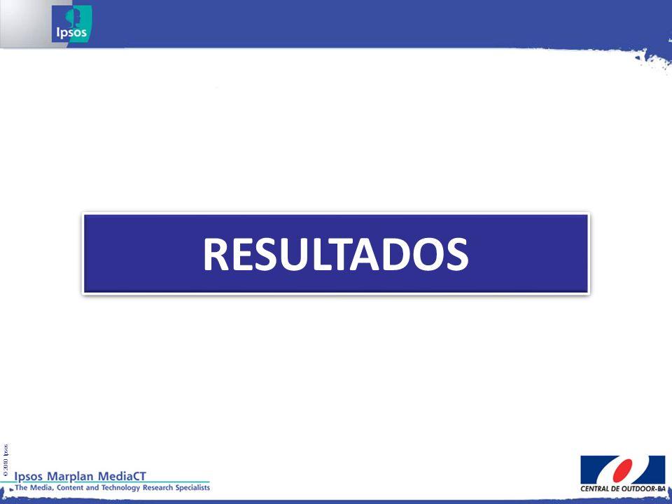 © 2010 Ipsos RESULTADOS