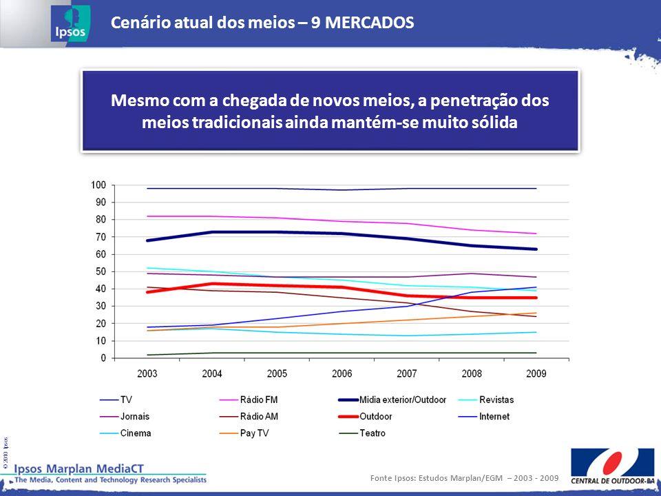 © 2010 Ipsos Cenário atual dos meios – 9 MERCADOS Mesmo com a chegada de novos meios, a penetração dos meios tradicionais ainda mantém-se muito sólida