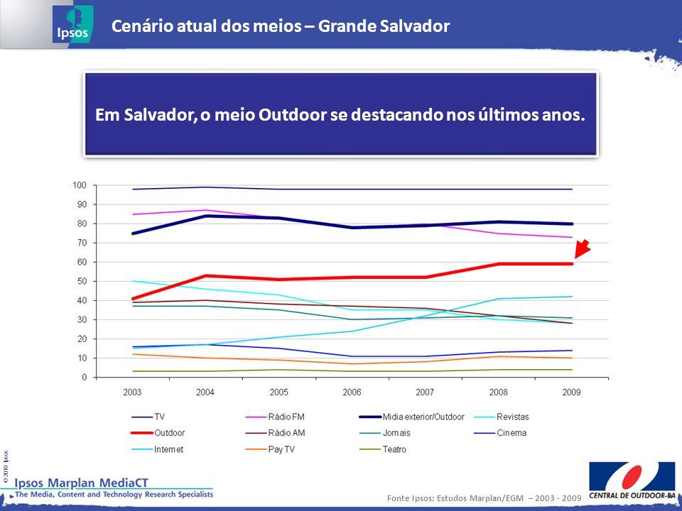 © 2010 Ipsos Cenário atual dos meios – Grande Salvador Fonte Ipsos: Estudos Marplan/EGM – 2003 - 2009 Em Salvador, o meio Outdoor se destacando nos úl