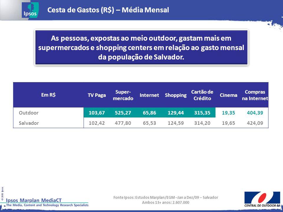 © 2010 Ipsos Cesta de Gastos (R$) – Média Mensal Fonte Ipsos: Estudos Marplan/EGM –Jan a Dez/09 – Salvador Ambos 13+ anos: 2.607.000 Em R$TV Paga Supe