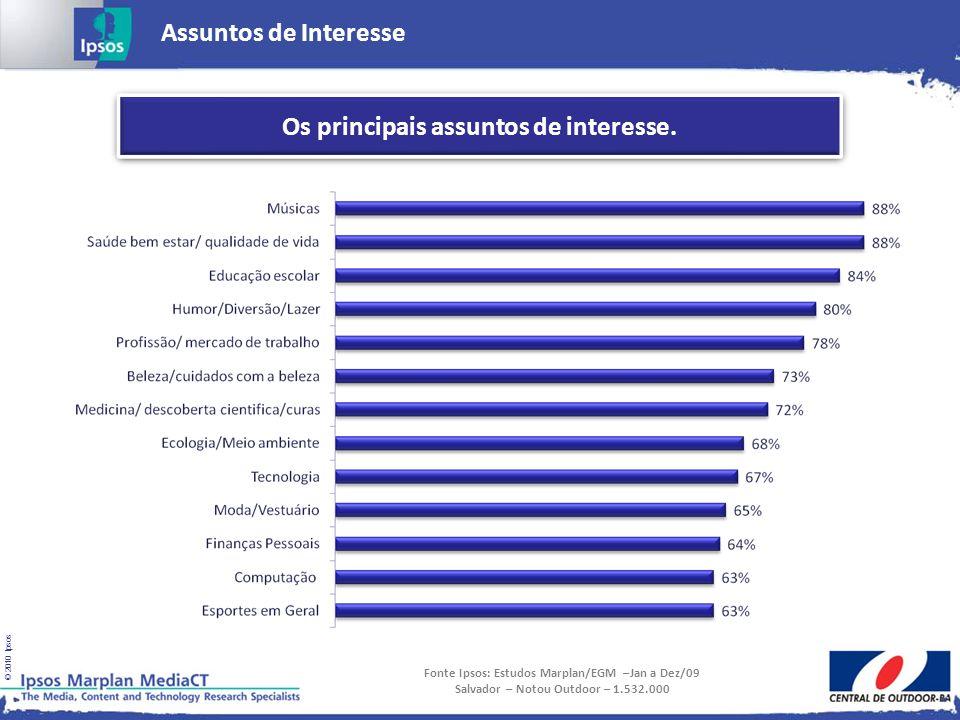 © 2010 Ipsos Assuntos de Interesse Fonte Ipsos: Estudos Marplan/EGM –Jan a Dez/09 Salvador – Notou Outdoor – 1.532.000 Os principais assuntos de inter