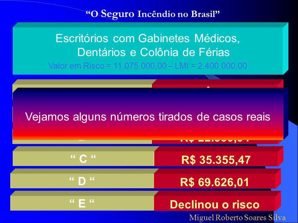 O Seguro Incêndio no Brasil Além do Risco Assumido pela Seguradora todos estes fatores encareciam o processo Os prêmios eram tão altos que os equipamentos instalados tinham seus custos amortizados em poucos anos.