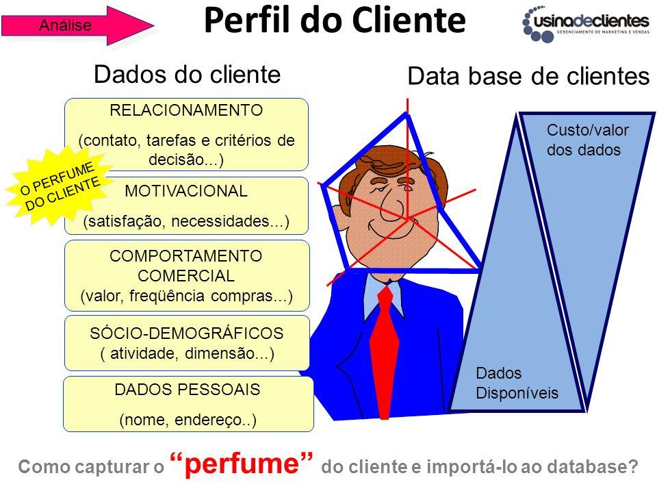 Perfil do Cliente Dados Disponíveis Custo/valor dos dados Data base de clientes Como capturar o perfume do cliente e importá-lo ao database? Análise S