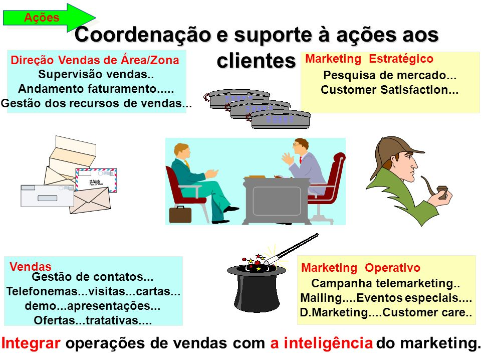 Campanha telemarketing.. Mailing....Eventos especiais.... D.Marketing....Customer care.. Pesquisa de mercado... Customer Satisfaction... Gestão de con