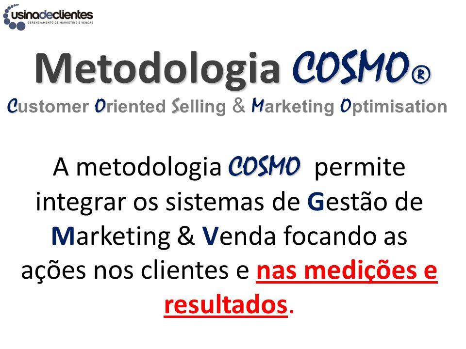 Metodologia COSMO ® COSM C ustomer O riented S elling & M arketing O ptimisation COSMO A metodologia COSMO permite integrar os sistemas de Gestão de M