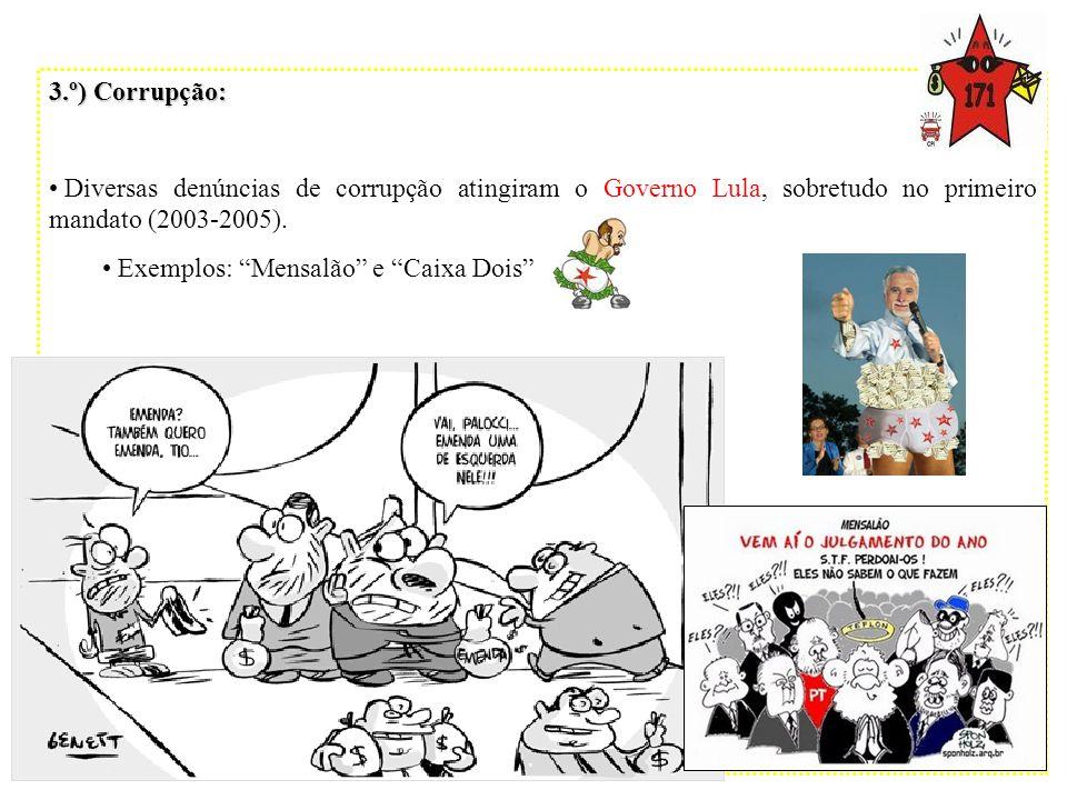 3.º) Corrupção: Diversas denúncias de corrupção atingiram o Governo Lula, sobretudo no primeiro mandato (2003-2005). Exemplos: Mensalão e Caixa Dois