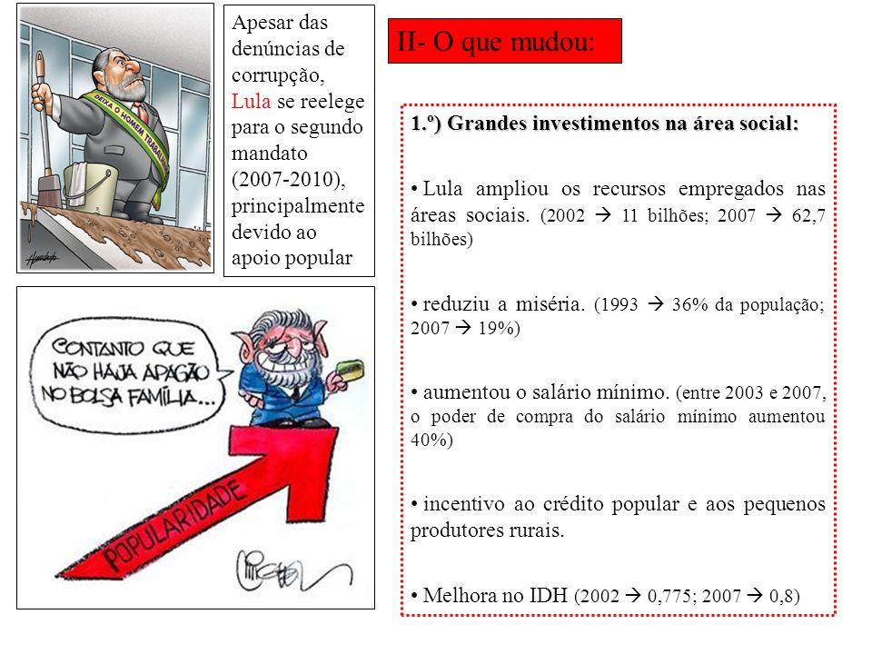 II- O que mudou: Apesar das denúncias de corrupção, Lula se reelege para o segundo mandato (2007-2010), principalmente devido ao apoio popular 1.º) Gr
