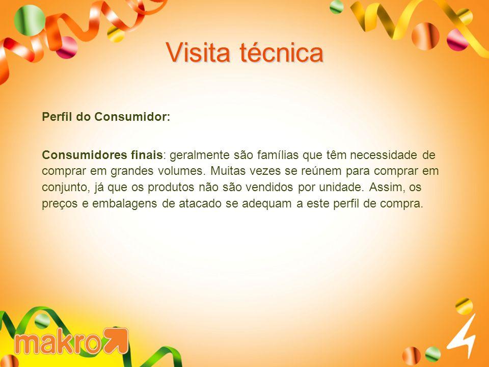 Perfil do Consumidor: Consumidores finais: geralmente são famílias que têm necessidade de comprar em grandes volumes. Muitas vezes se reúnem para comp