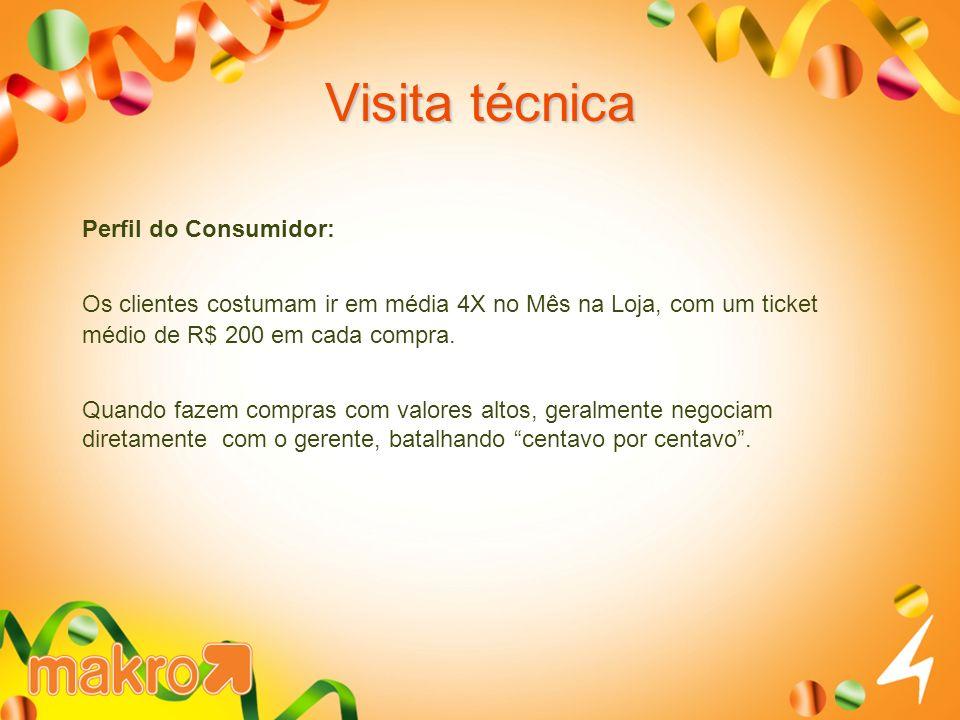 Perfil do Consumidor: Os clientes costumam ir em média 4X no Mês na Loja, com um ticket médio de R$ 200 em cada compra. Quando fazem compras com valor
