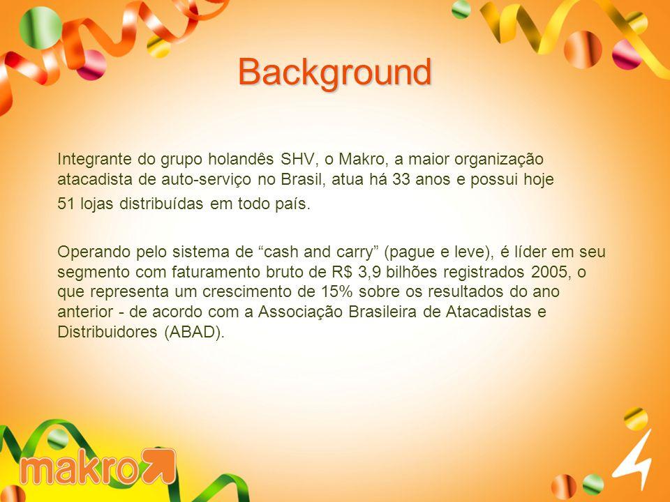 Background Integrante do grupo holandês SHV, o Makro, a maior organização atacadista de auto-serviço no Brasil, atua há 33 anos e possui hoje 51 lojas
