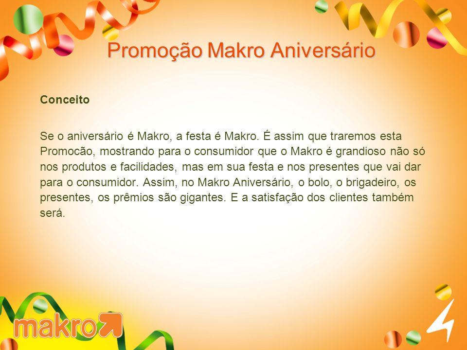 Promoção Makro Aniversário Conceito Se o aniversário é Makro, a festa é Makro. É assim que traremos esta Promocão, mostrando para o consumidor que o M