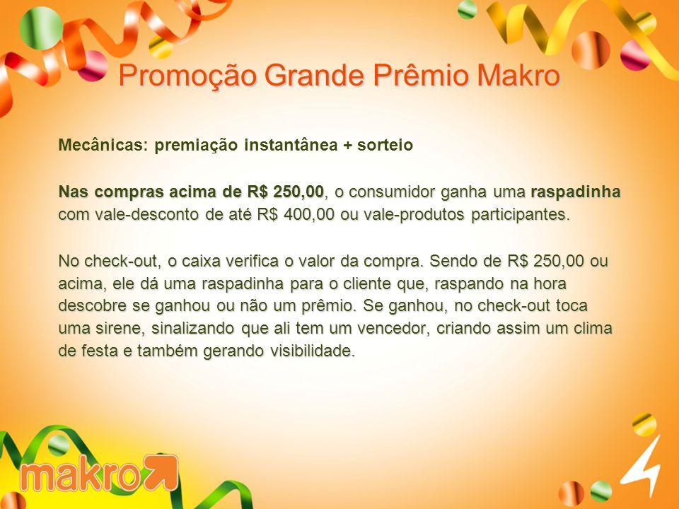 Promoção Grande Prêmio Makro Mecânicas: premiação instantânea + sorteio Nas compras acima de R$ 250,00, o consumidor ganha uma raspadinha com vale-des