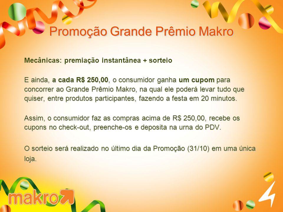 Promoção Grande Prêmio Makro Mecânicas: premiação instantânea + sorteio E ainda, a cada R$ 250,00, o consumidor ganha um cupom para concorrer ao Grand