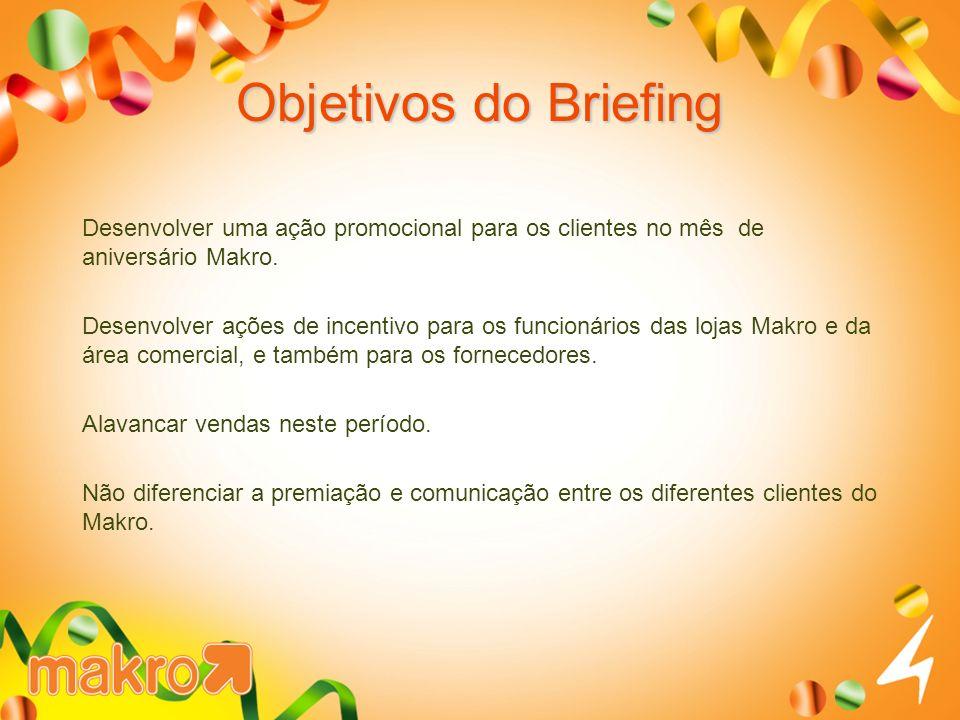 Objetivos do Briefing Desenvolver uma ação promocional para os clientes no mês de aniversário Makro. Desenvolver ações de incentivo para os funcionári