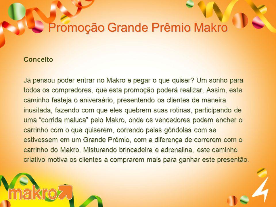 Promoção Grande Prêmio Makro Conceito Já pensou poder entrar no Makro e pegar o que quiser.