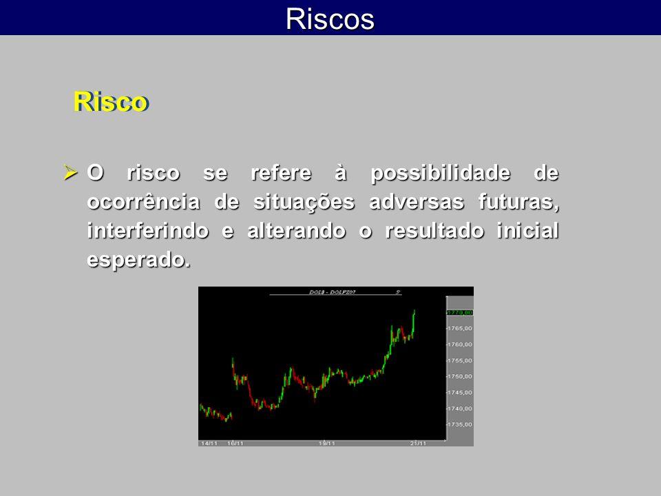 Riscos O risco se refere à possibilidade de ocorrência de situações adversas futuras, interferindo e alterando o resultado inicial esperado.