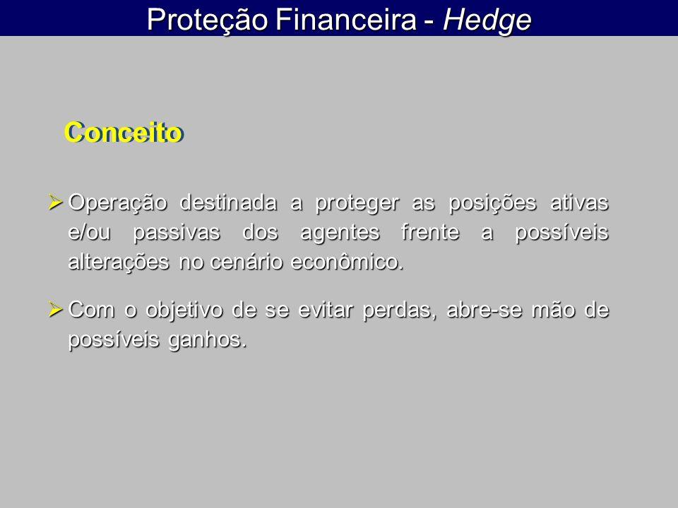 16ContatosDIFIN Diretoria de Finanças GEMAP Gerência de Monitoramento do Mercado, Acompanhamento Gerencial e Produtos de Tesouraria DIPRO Divisão de Produtos e Soluções de Tesouraria Divisão de Produtos e Soluções de Tesouraria Flávio Henrique Allemand flavioallemand@bb.com.br (21) 3808-3732/6512/6515/6519/6566