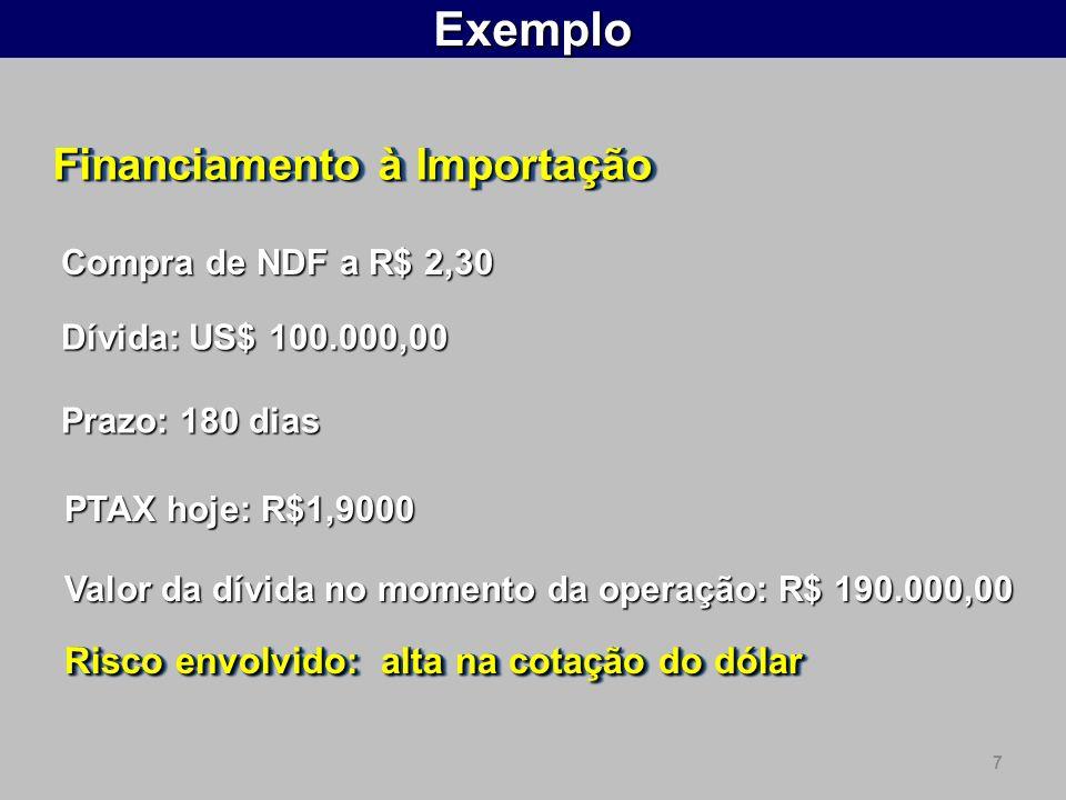 7Exemplo PTAX hoje: R$1,9000 Valor da dívida no momento da operação: R$ 190.000,00 Risco envolvido: alta na cotação do dólar Prazo: 180 dias Dívida: US$ 100.000,00 Compra de NDF a R$ 2,30 Financiamento à Importação