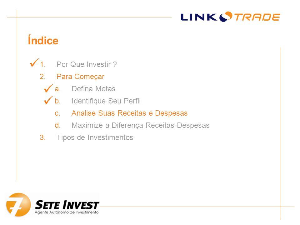 Índice 1.Por Que Investir ? 2.Para Começar a.Defina Metas b.Identifique Seu Perfil c.Analise Suas Receitas e Despesas d.Maximize a Diferença Receitas-