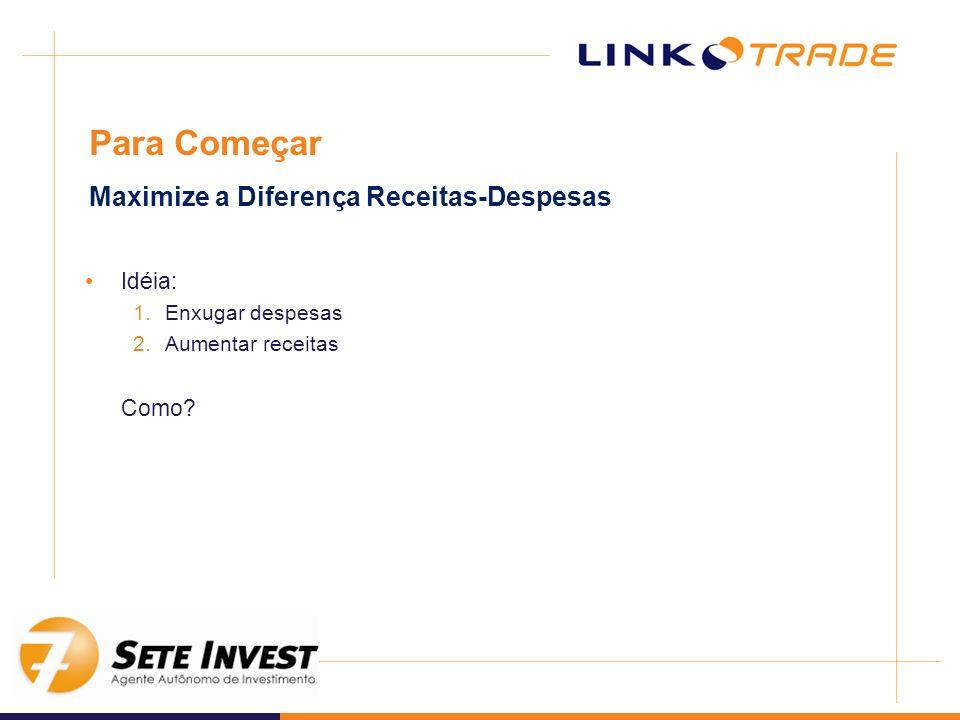 Idéia: 1.Enxugar despesas 2.Aumentar receitas Como? Para Começar Maximize a Diferença Receitas-Despesas