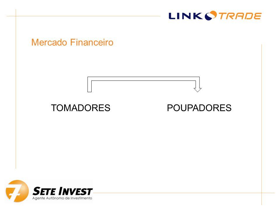 Proventos e Eventos Eventos –Desdobramento (Split): aumento proporcional da quantidade de ações dos sócios sem alterar, no entanto, o capital social da empresa.