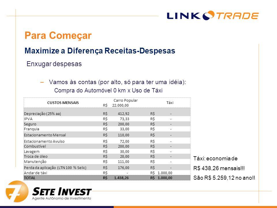 Enxugar despesas –Vamos às contas (por alto, só para ter uma idéia): Compra do Automóvel 0 km x Uso de Táxi Táxi: economia de R$ 438,26 mensais!!! São