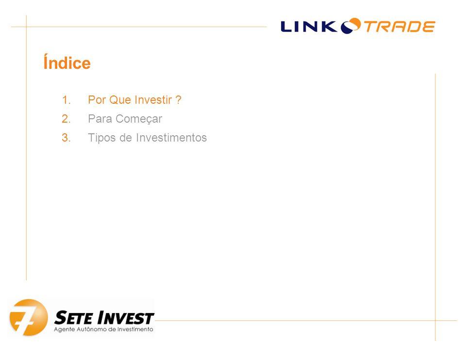 Por que investir em ações? Comparativo 2003 – 2009 (retorno) 346% 157% -43% *