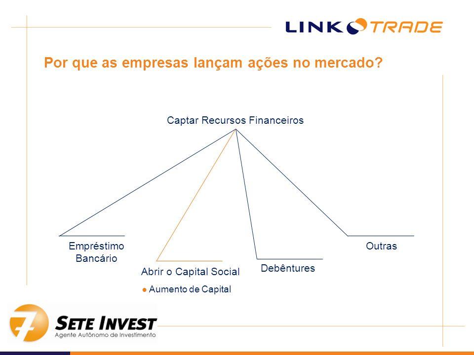 Por que as empresas lançam ações no mercado? Captar Recursos Financeiros Empréstimo Bancário Abrir o Capital Social Debêntures Outras Aumento de Capit