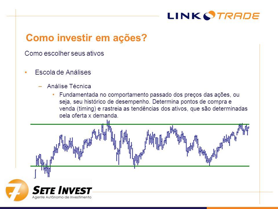 Como investir em ações? Como escolher seus ativos Escola de Análises –Análise Técnica Fundamentada no comportamento passado dos preços das ações, ou s