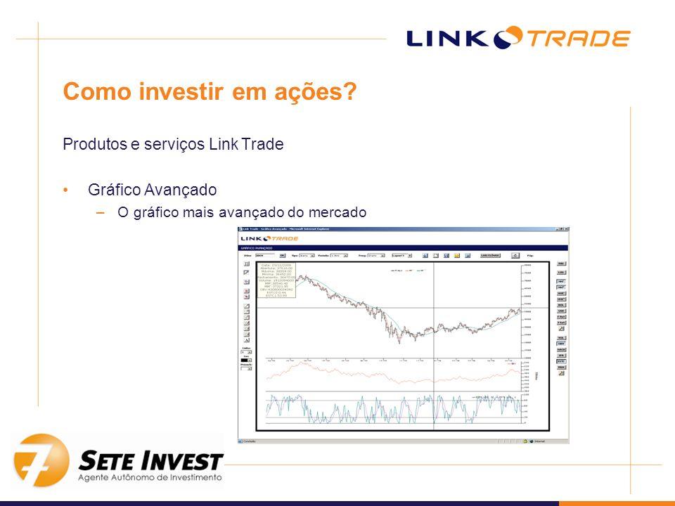 Como investir em ações? Produtos e serviços Link Trade Gráfico Avançado –O gráfico mais avançado do mercado