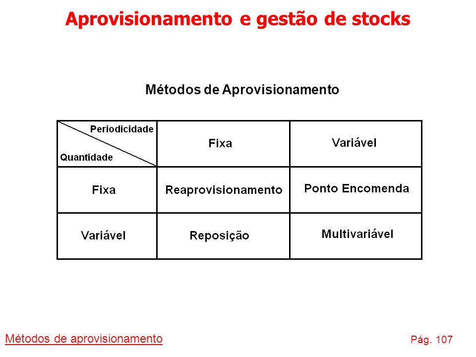 Aprovisionamento e gestão de stocks Métodos de aprovisionamento Pág. 107 Métodos de Aprovisionamento