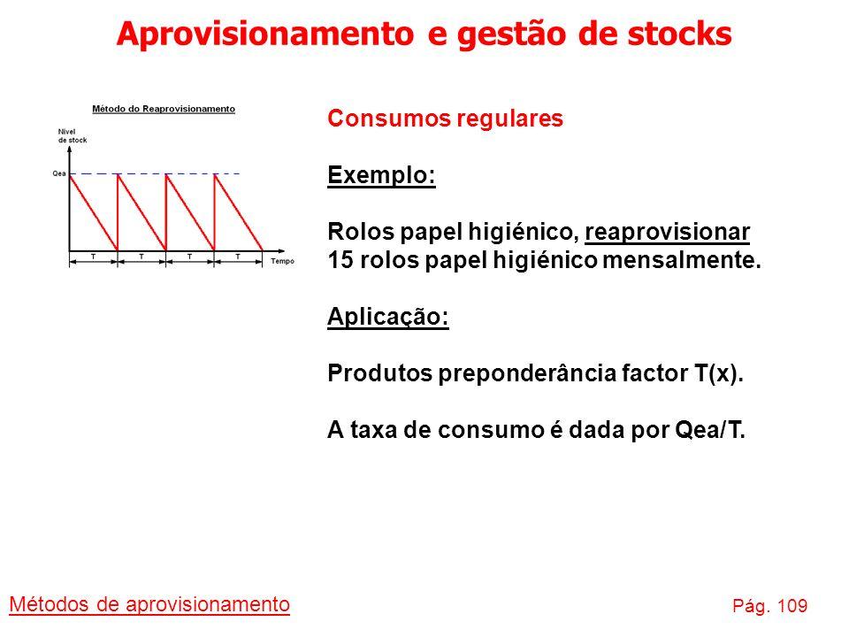Aprovisionamento e gestão de stocks Métodos de aprovisionamento Pág. 109 Consumos regulares Exemplo: Rolos papel higiénico, reaprovisionar 15 rolos pa
